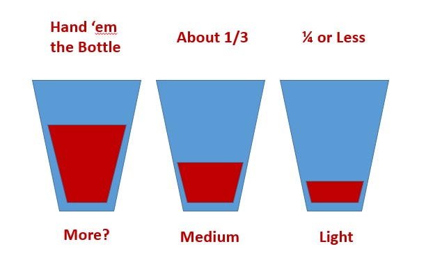 drink proportions